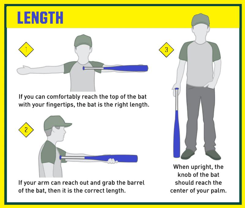 fastpitch softball bat length